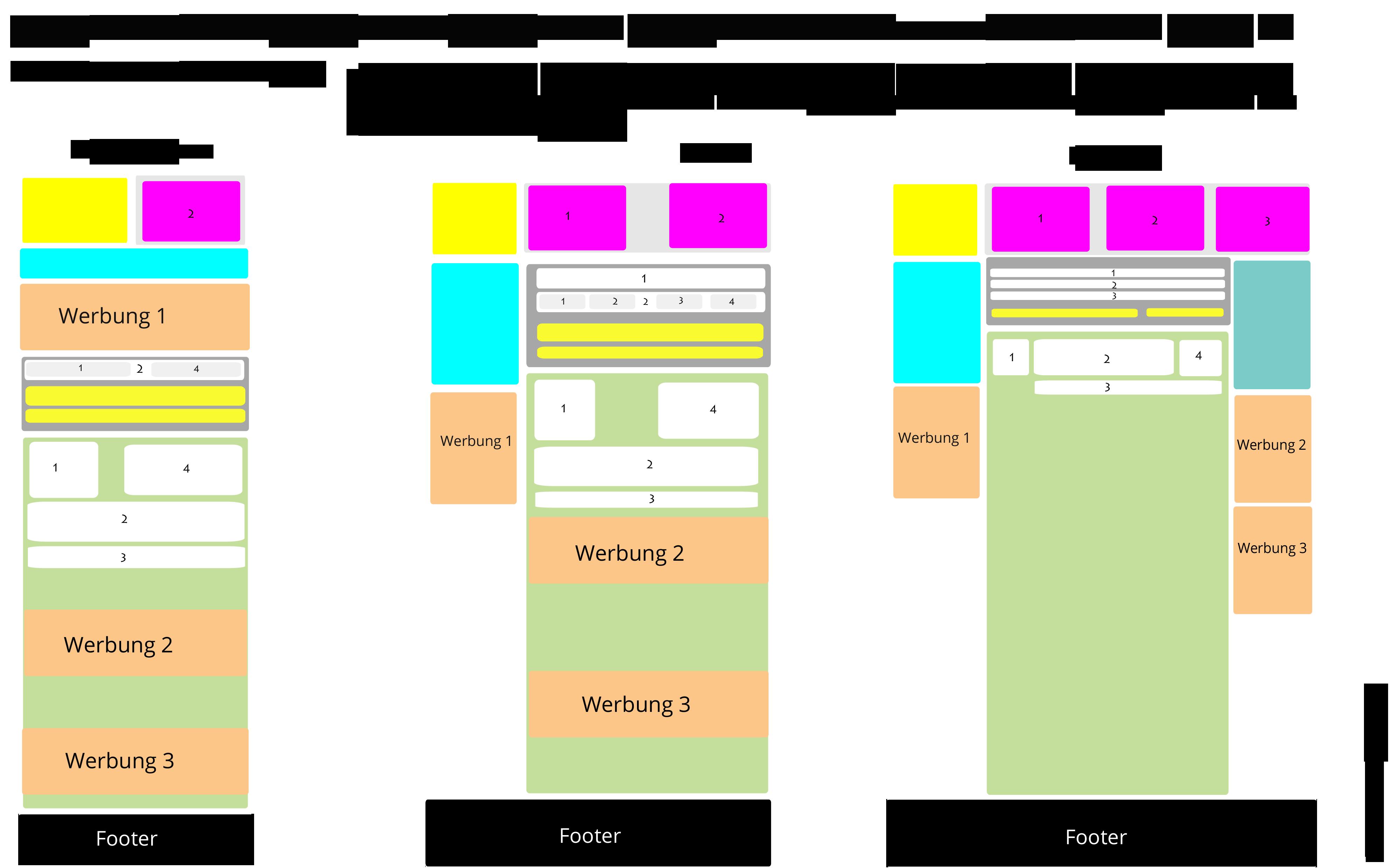 Responsive Webdesign - Mockup am Beispiel www.kinderkram-pb.de