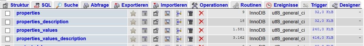 Properties-Tabellen in Gambio-Datenbank